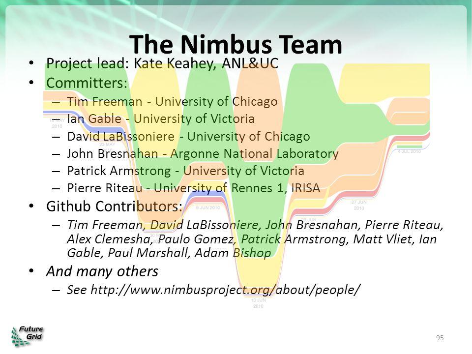 The Nimbus Team Project lead: Kate Keahey, ANL&UC Committers: – Tim Freeman - University of Chicago – Ian Gable - University of Victoria – David LaBis