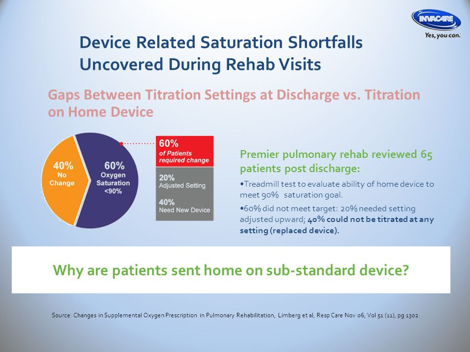Why are patients sent home on sub-standard device.