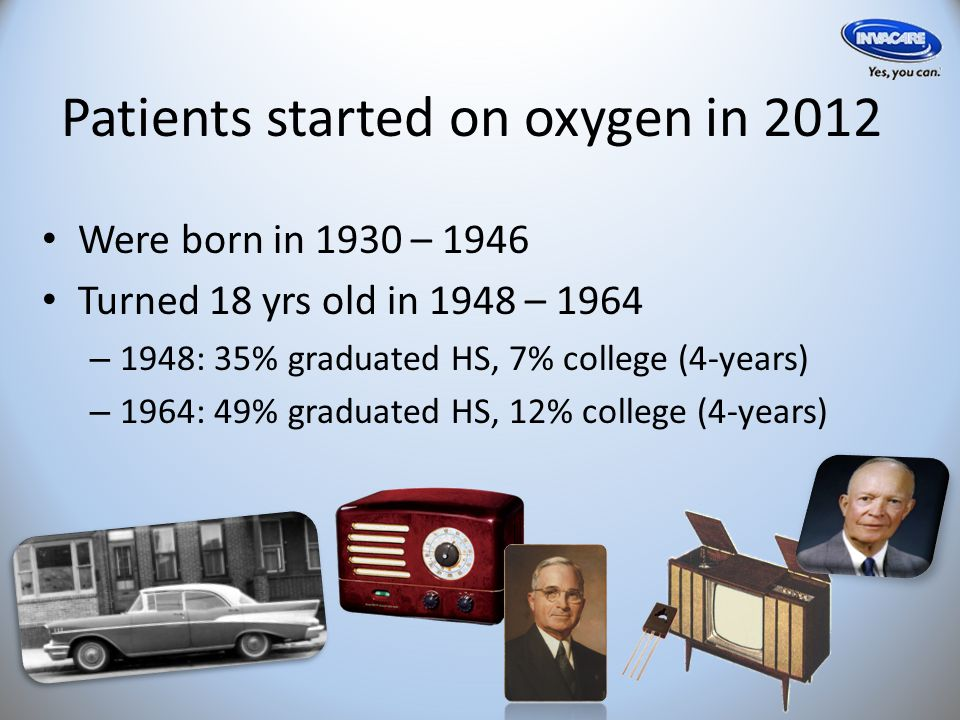Patients started on oxygen in 2012 Were born in 1930 – 1946 Turned 18 yrs old in 1948 – 1964 – 1948: 35% graduated HS, 7% college (4-years) – 1964: 49% graduated HS, 12% college (4-years)