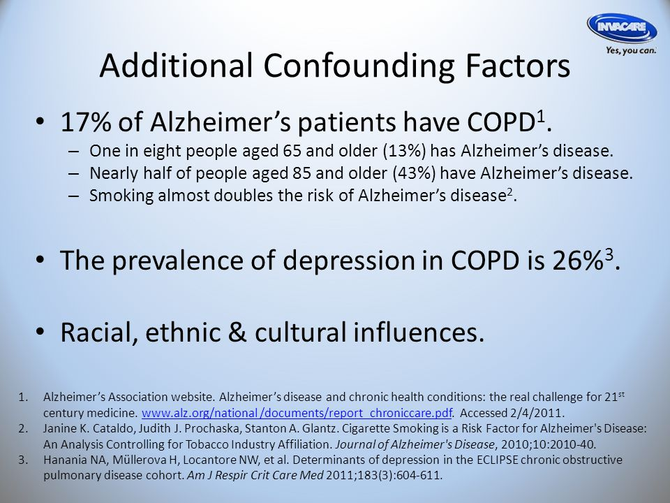 Additional Confounding Factors 17% of Alzheimer's patients have COPD 1.