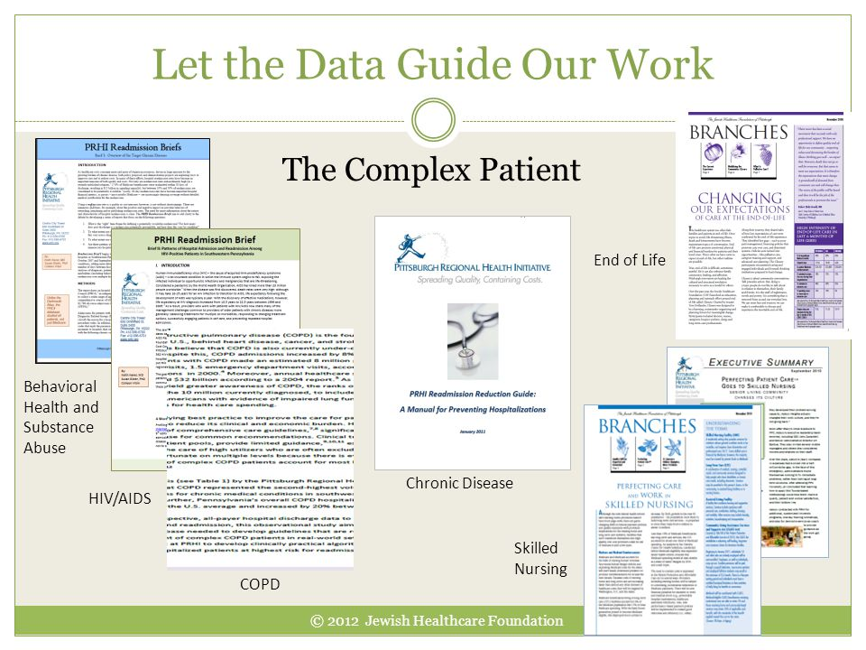Let the Data Guide Our Work The Complex Patient HIV/AIDS End of Life Skilled Nursing Chronic Disease Behavioral Health and Substance Abuse COPD © 2012