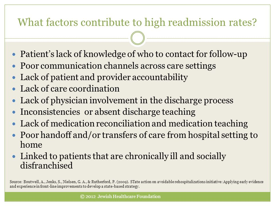 What factors contribute to high readmission rates.