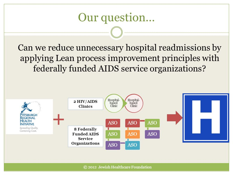 Our question… Can we reduce unnecessary hospital readmissions by applying Lean process improvement principles with federally funded AIDS service organizations.