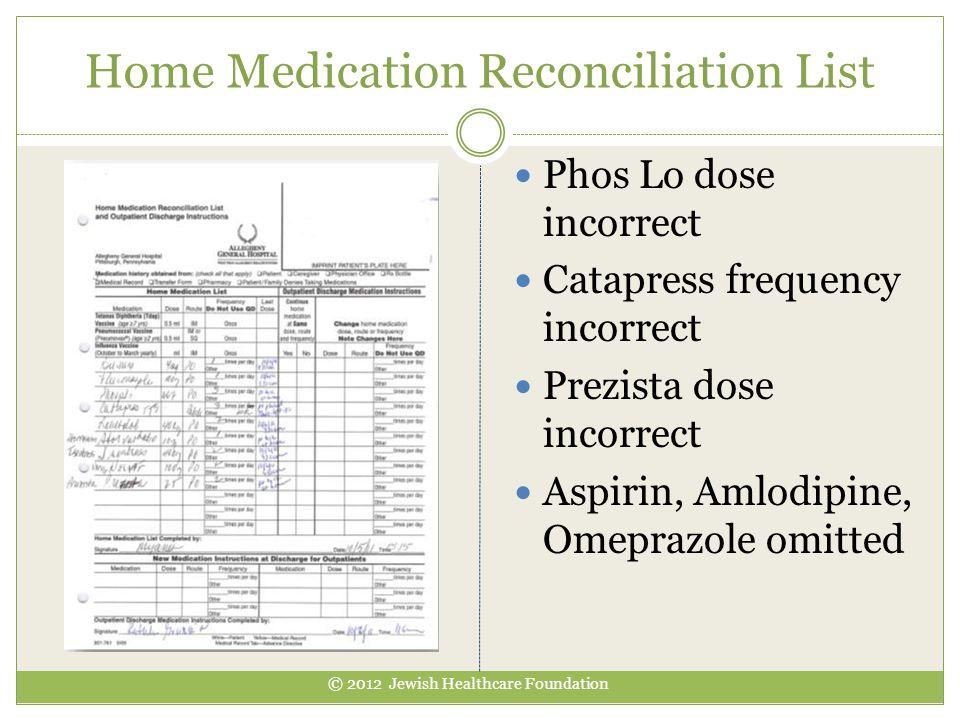 Home Medication Reconciliation List © 2012 Jewish Healthcare Foundation Phos Lo dose incorrect Catapress frequency incorrect Prezista dose incorrect A