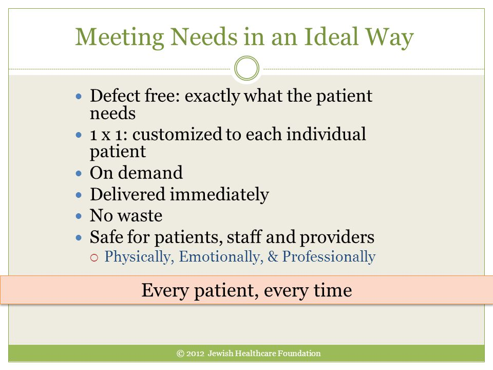 Meeting Needs in an Ideal Way Defect free: exactly what the patient needs 1 x 1: customized to each individual patient On demand Delivered immediately No waste Safe for patients, staff and providers  Physically, Emotionally, & Professionally Every patient, every time © 2012 Jewish Healthcare Foundation