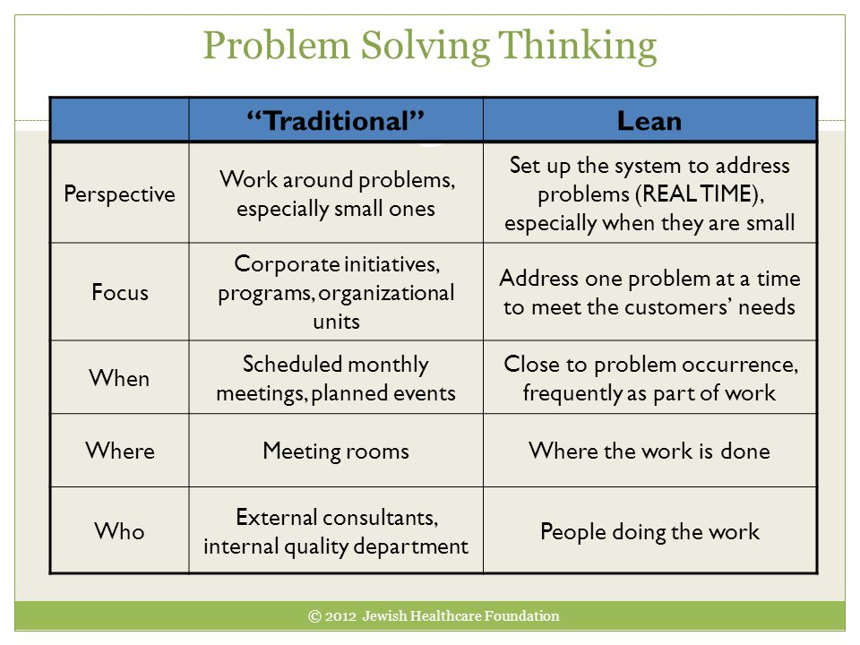 """Problem Solving Thinking © 2012 Jewish Healthcare Foundation """"Traditional""""Lean Perspective Work around problems, especially small ones Set up the syst"""
