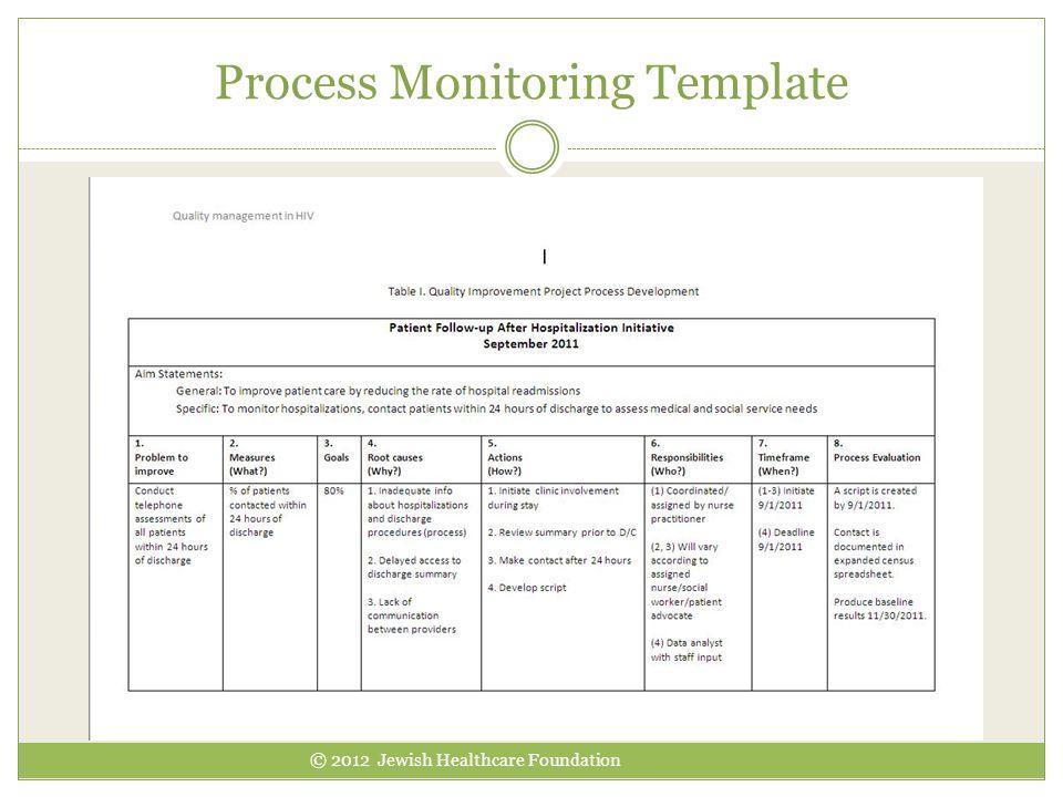 Process Monitoring Template © 2012 Jewish Healthcare Foundation