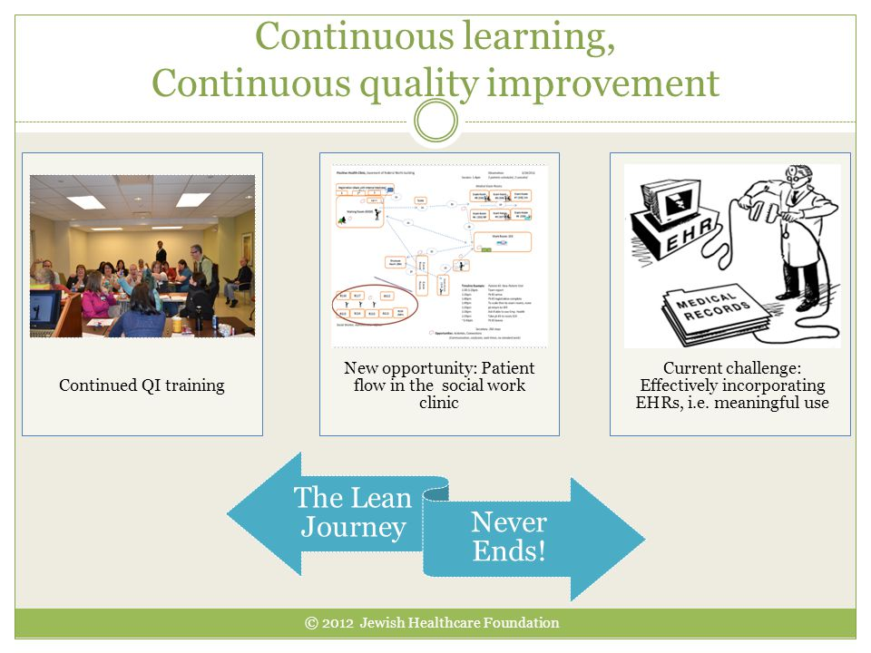 Continuous learning, Continuous quality improvement Continued QI training New opportunity: Patient flow in the social work clinic Current challenge: Effectively incorporating EHRs, i.e.