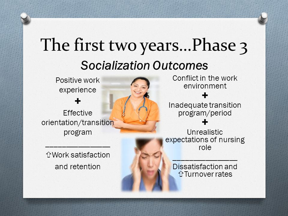 The first two years…Phase 3 Socialization Outcomes Positive work experience ✚ Effective orientation/transition program ________________  Work satisfaction and retention Conflict in the work environment ✚ Inadequate transition program/period ✚ Unrealistic expectations of nursing role ________________ Dissatisfaction and  Turnover rates
