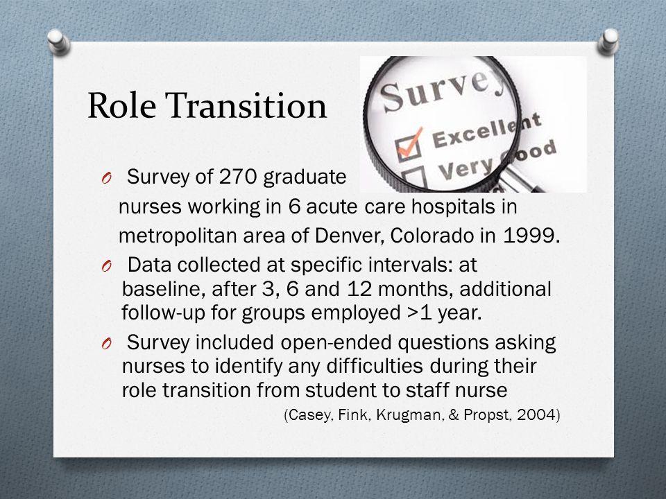 Role Transition O Survey of 270 graduate nurses working in 6 acute care hospitals in metropolitan area of Denver, Colorado in 1999.