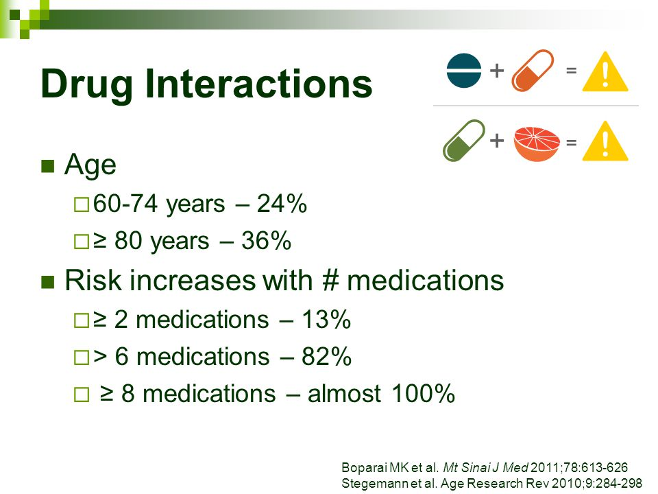 Drug Interactions Age  60-74 years – 24%  ≥ 80 years – 36% Risk increases with # medications  ≥ 2 medications – 13%  > 6 medications – 82%  ≥ 8 m