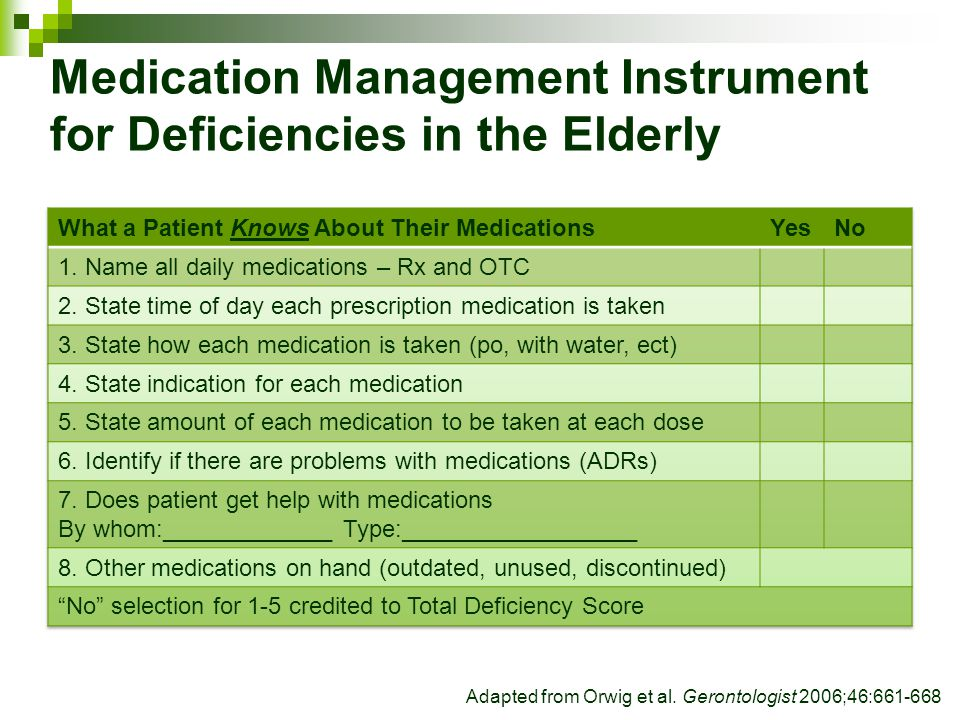 Medication Management Instrument for Deficiencies in the Elderly Adapted from Orwig et al. Gerontologist 2006;46:661-668