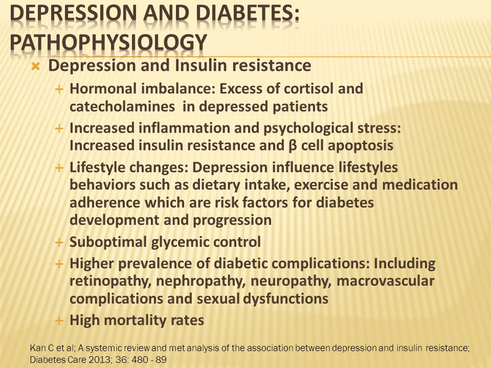 1.Liu Y, Maier M, Hao Y, C hen Y, Q in Y, Huo R ; 2.Factors related to quality of life for patients with type 2 diabetes with or without depressive symptoms - results from a community-based study in C hina.