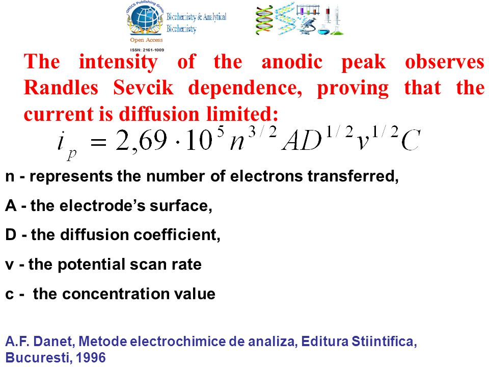 The intensity of the anodic peak observes Randles Sevcik dependence, proving that the current is diffusion limited: n - represents the number of electrons transferred, A - the electrode's surface, D - the diffusion coefficient, v - the potential scan rate c - the concentration value A.F.