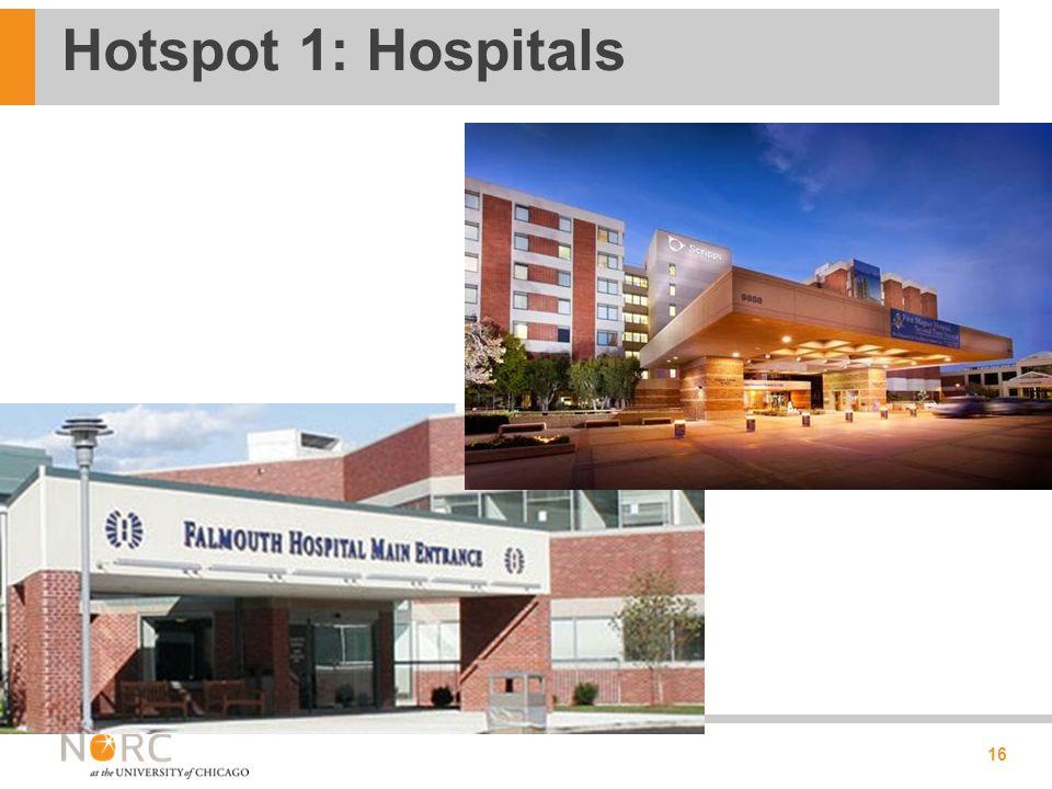 16 Hotspot 1: Hospitals