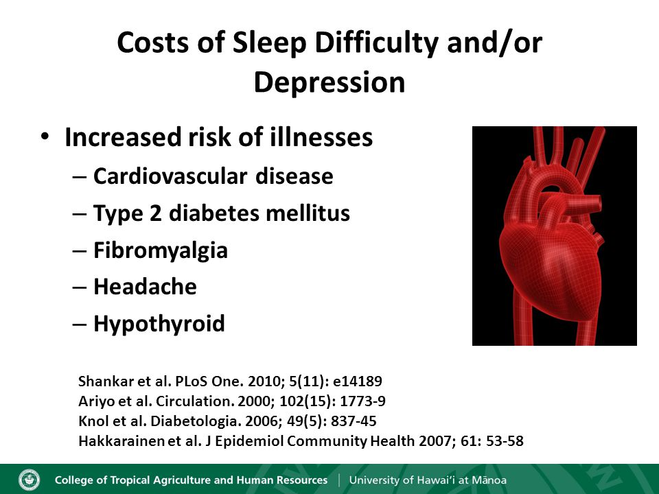 Costs of Sleep Difficulty and/or Depression Increased risk of illnesses – Cardiovascular disease – Type 2 diabetes mellitus – Fibromyalgia – Headache – Hypothyroid Shankar et al.