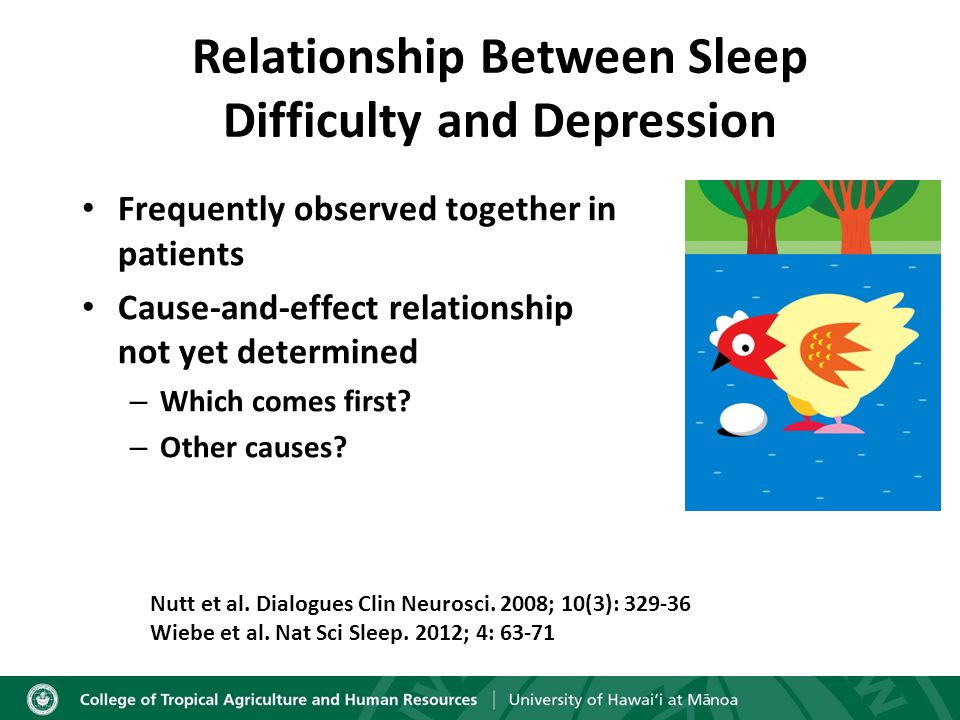 Relationship Between Sleep Difficulty and Depression Frequently observed together in patients Cause-and-effect relationship not yet determined – Which comes first.