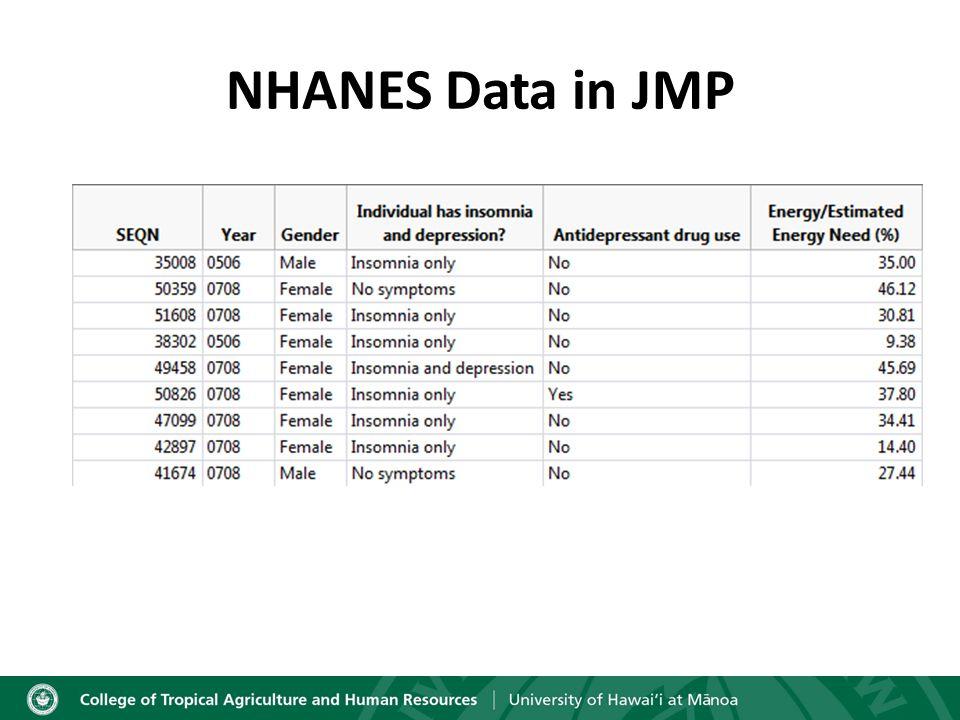 NHANES Data in JMP