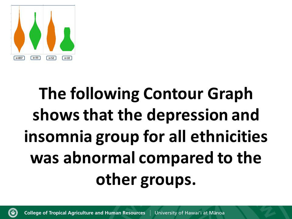 The following Contour Graph shows that the depression and insomnia group for all ethnicities was abnormal compared to the other groups.