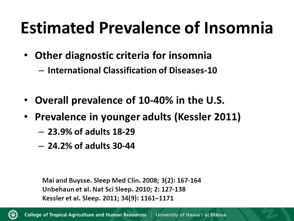 Relationship of Energy Intake to Insomnia and Depression Antidepressant Drug Use.