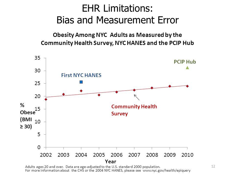 EHR Limitations: Bias and Measurement Error 12
