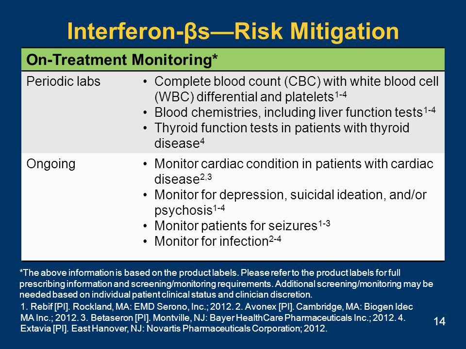 14 Interferon-βs—Risk Mitigation On-Treatment Monitoring* Periodic labsComplete blood count (CBC) with white blood cell (WBC) differential and platelets 1-4 Blood chemistries, including liver function tests 1-4 Thyroid function tests in patients with thyroid disease 4 OngoingMonitor cardiac condition in patients with cardiac disease 2,3 Monitor for depression, suicidal ideation, and/or psychosis 1-4 Monitor patients for seizures 1-3 Monitor for infection 2-4 1.