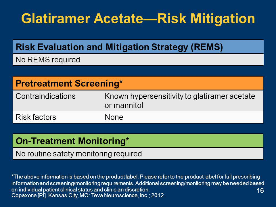 16 Glatiramer Acetate—Risk Mitigation Risk Evaluation and Mitigation Strategy (REMS) No REMS required On-Treatment Monitoring* No routine safety monitoring required Pretreatment Screening* ContraindicationsKnown hypersensitivity to glatiramer acetate or mannitol Risk factorsNone Copaxone [PI].