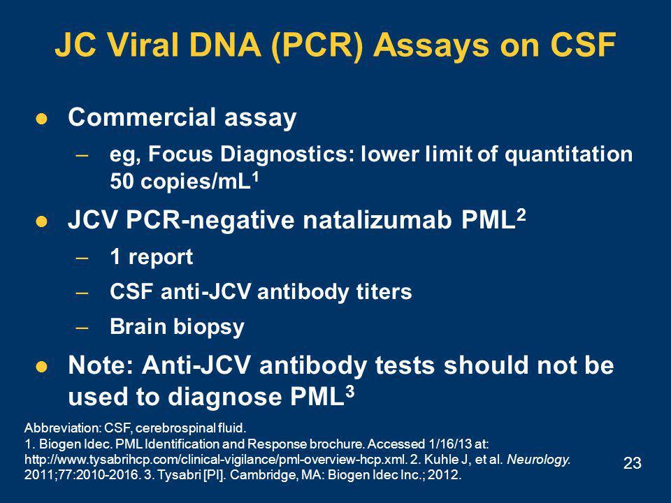 23 JC Viral DNA (PCR) Assays on CSF Commercial assay –eg, Focus Diagnostics: lower limit of quantitation 50 copies/mL 1 JCV PCR-negative natalizumab PML 2 –1 report –CSF anti-JCV antibody titers –Brain biopsy Note: Anti-JCV antibody tests should not be used to diagnose PML 3 Abbreviation: CSF, cerebrospinal fluid.