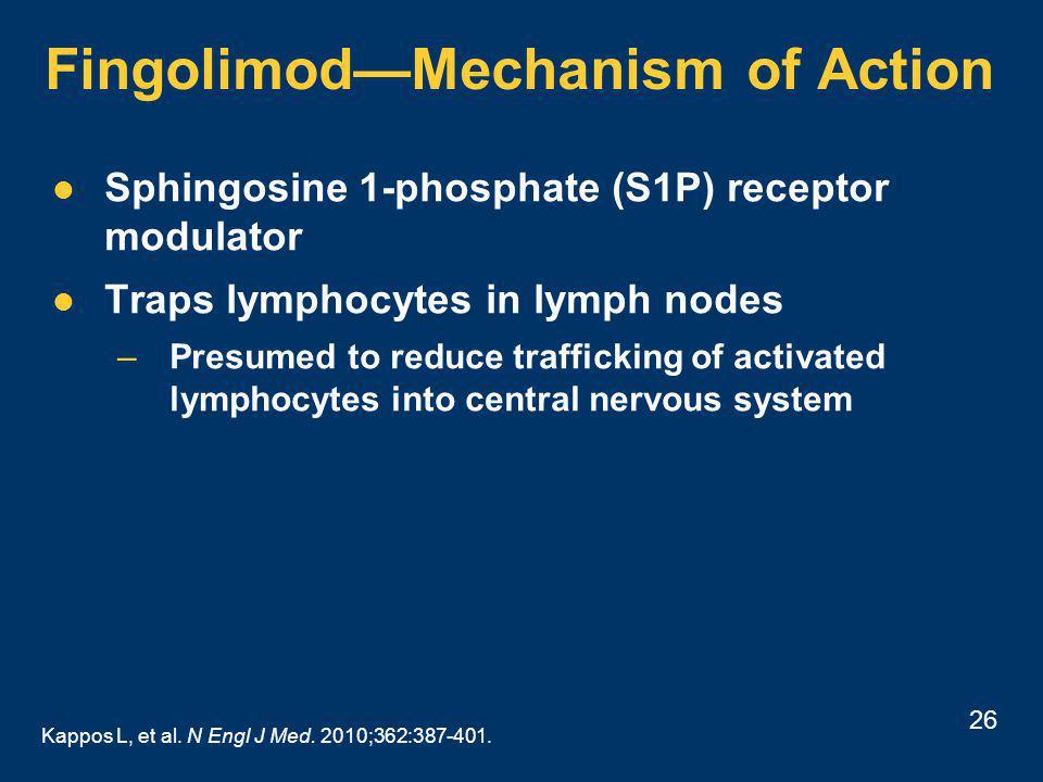 26 Fingolimod—Mechanism of Action Sphingosine 1-phosphate (S1P) receptor modulator Traps lymphocytes in lymph nodes –Presumed to reduce trafficking of activated lymphocytes into central nervous system Kappos L, et al.