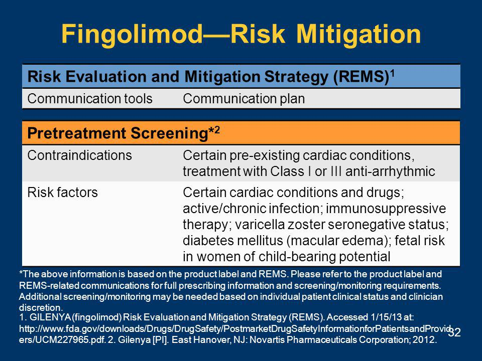 32 Fingolimod—Risk Mitigation Risk Evaluation and Mitigation Strategy (REMS) 1 Communication toolsCommunication plan Pretreatment Screening* 2 ContraindicationsCertain pre-existing cardiac conditions, treatment with Class I or III anti-arrhythmic Risk factorsCertain cardiac conditions and drugs; active/chronic infection; immunosuppressive therapy; varicella zoster seronegative status; diabetes mellitus (macular edema); fetal risk in women of child-bearing potential *The above information is based on the product label and REMS.