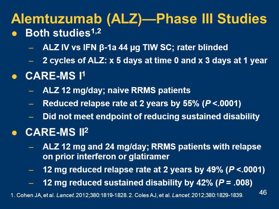 46 Alemtuzumab (ALZ)—Phase III Studies Both studies 1,2 –ALZ IV vs IFN β-1a 44 µg TIW SC; rater blinded –2 cycles of ALZ: x 5 days at time 0 and x 3 days at 1 year CARE-MS I 1 –ALZ 12 mg/day; naive RRMS patients –Reduced relapse rate at 2 years by 55% (P <.0001) –Did not meet endpoint of reducing sustained disability CARE-MS II 2 –ALZ 12 mg and 24 mg/day; RRMS patients with relapse on prior interferon or glatiramer –12 mg reduced relapse rate at 2 years by 49% (P <.0001) –12 mg reduced sustained disability by 42% (P =.008) 1.