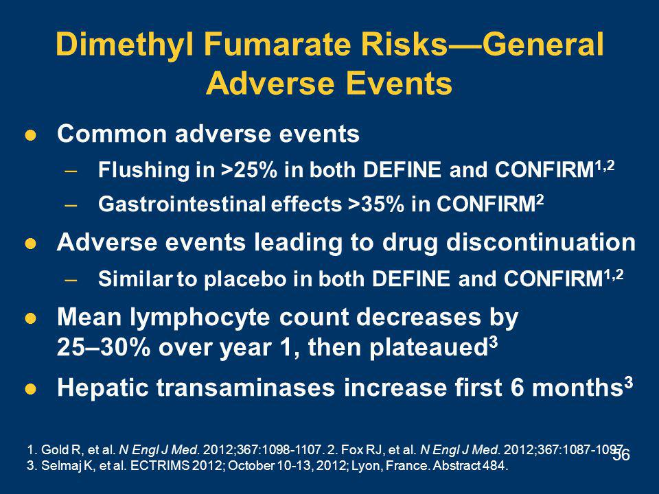 56 Dimethyl Fumarate Risks—General Adverse Events Common adverse events –Flushing in >25% in both DEFINE and CONFIRM 1,2 –Gastrointestinal effects >35% in CONFIRM 2 Adverse events leading to drug discontinuation –Similar to placebo in both DEFINE and CONFIRM 1,2 Mean lymphocyte count decreases by 25–30% over year 1, then plateaued 3 Hepatic transaminases increase first 6 months 3 1.