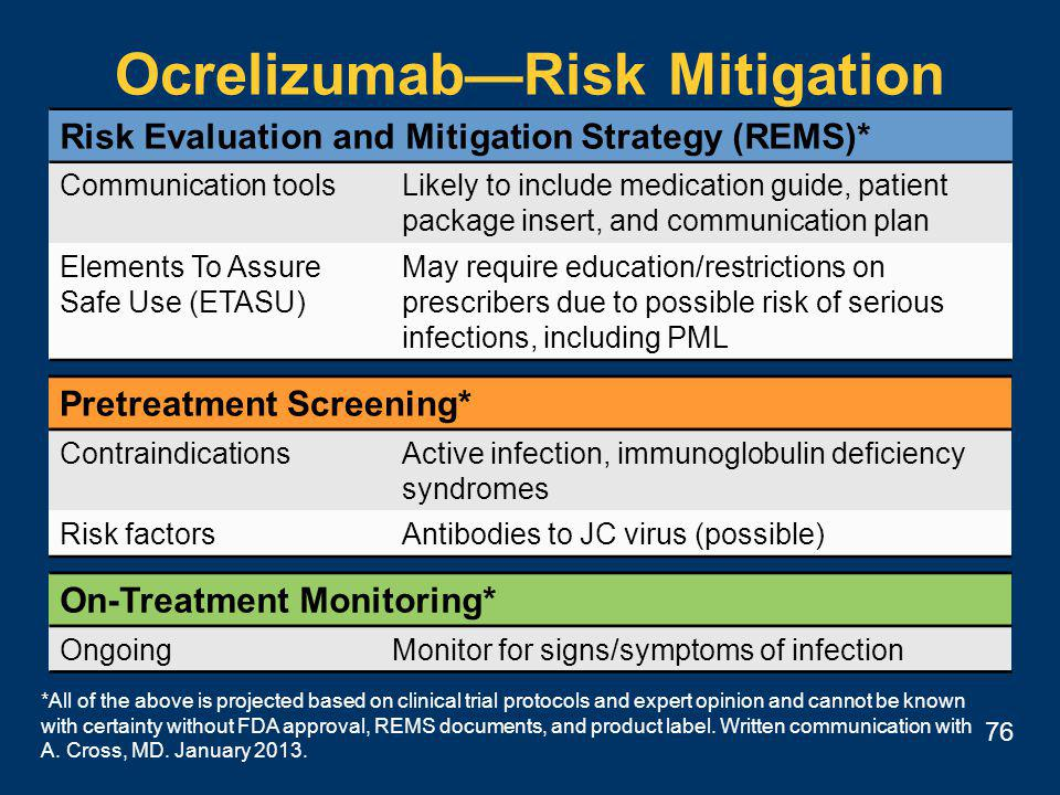 76 Ocrelizumab—Risk Mitigation Risk Evaluation and Mitigation Strategy (REMS)* Communication toolsLikely to include medication guide, patient package insert, and communication plan Elements To Assure Safe Use (ETASU) May require education/restrictions on prescribers due to possible risk of serious infections, including PML On-Treatment Monitoring* OngoingMonitor for signs/symptoms of infection Pretreatment Screening* ContraindicationsActive infection, immunoglobulin deficiency syndromes Risk factorsAntibodies to JC virus (possible) *All of the above is projected based on clinical trial protocols and expert opinion and cannot be known with certainty without FDA approval, REMS documents, and product label.