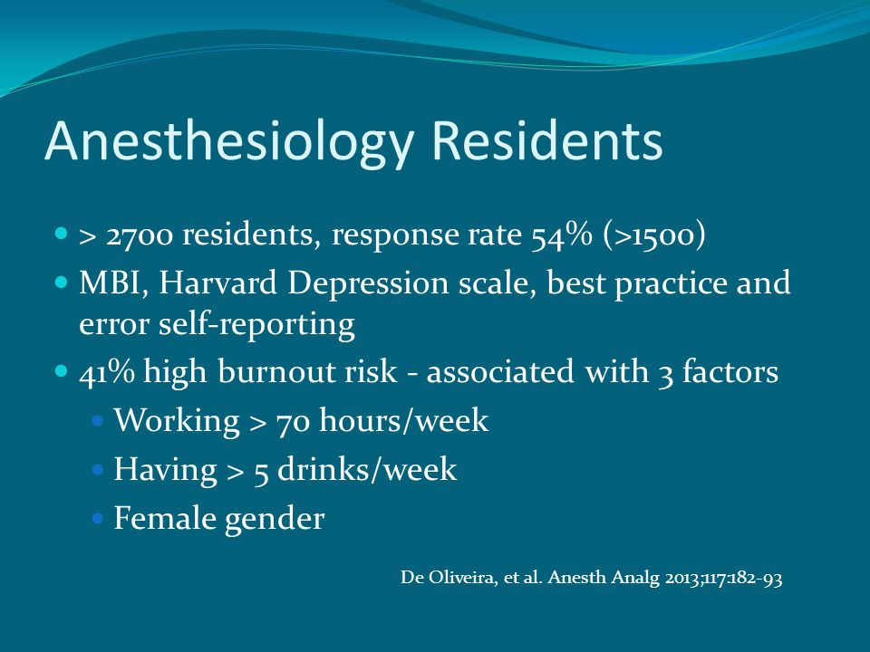 Anesthesiology Residents > 2700 residents, response rate 54% (>1500) MBI, Harvard Depression scale, best practice and error self-reporting 41% high burnout risk - associated with 3 factors Working > 70 hours/week Having > 5 drinks/week Female gender De Oliveira, et al.
