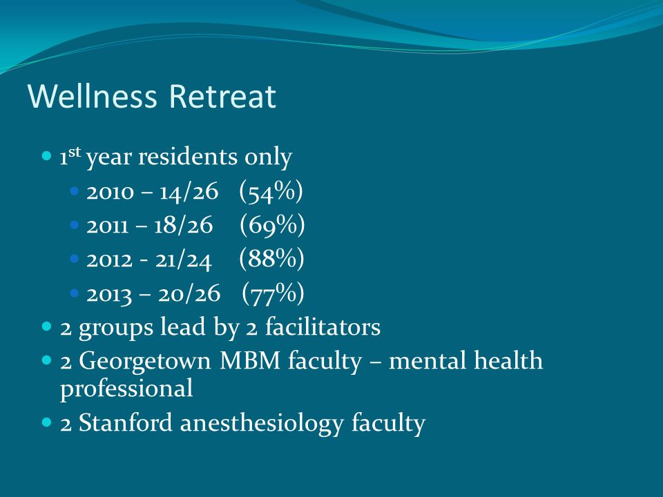 Wellness Retreat 1 st year residents only 2010 – 14/26 (54%) 2011 – 18/26 (69%) 2012 - 21/24 (88%) 2013 – 20/26 (77%) 2 groups lead by 2 facilitators 2 Georgetown MBM faculty – mental health professional 2 Stanford anesthesiology faculty
