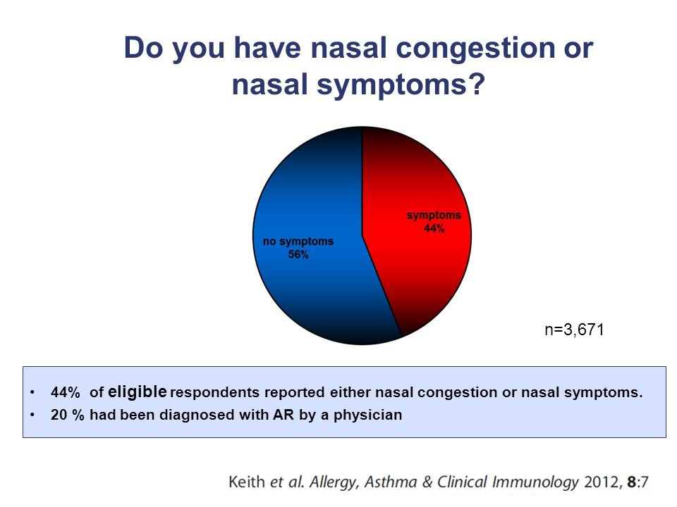 Do you have nasal congestion or nasal symptoms.