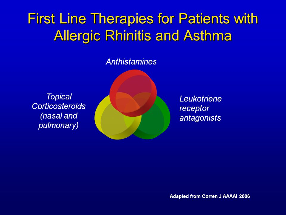 First Line Therapies for Patients with Allergic Rhinitis and Asthma Leukotriene receptor antagonists Topical Corticosteroids (nasal and pulmonary) Adapted from Corren J AAAAI 2006 Anthistamines