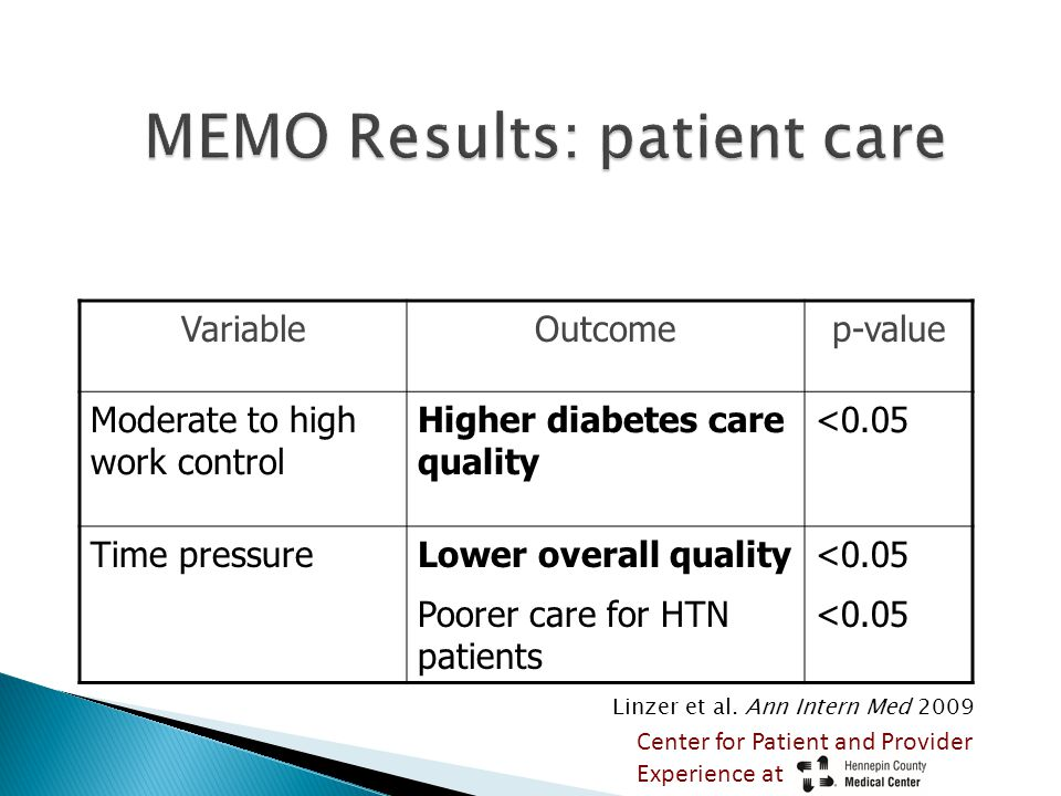 VariableOutcomep-value Moderate to high work control Higher diabetes care quality <0.05 Time pressureLower overall quality Poorer care for HTN patients <0.05 Linzer et al.