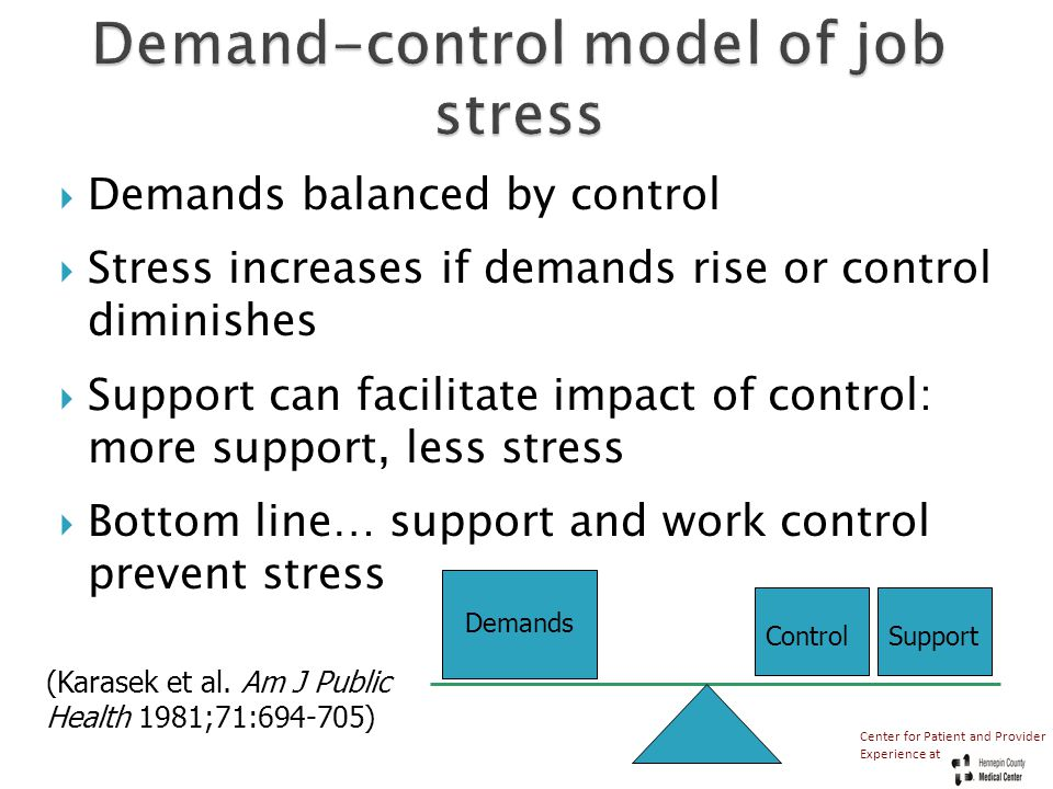  Demands balanced by control  Stress increases if demands rise or control diminishes  Support can facilitate impact of control: more support, less stress  Bottom line… support and work control prevent stress (Karasek et al.