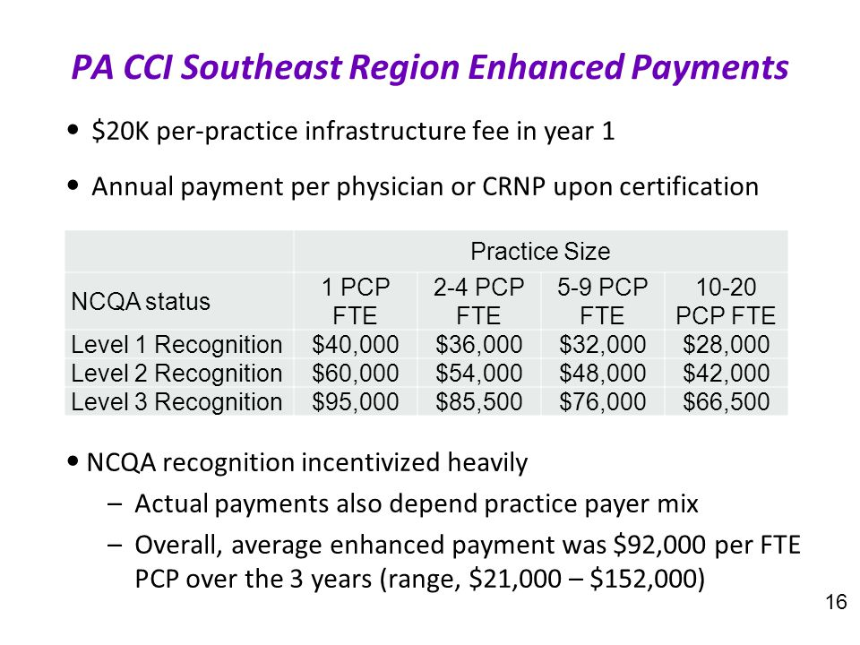 $20K per-practice infrastructure fee in year 1 Annual payment per physician or CRNP upon certification NCQA recognition incentivized heavily –Actual p