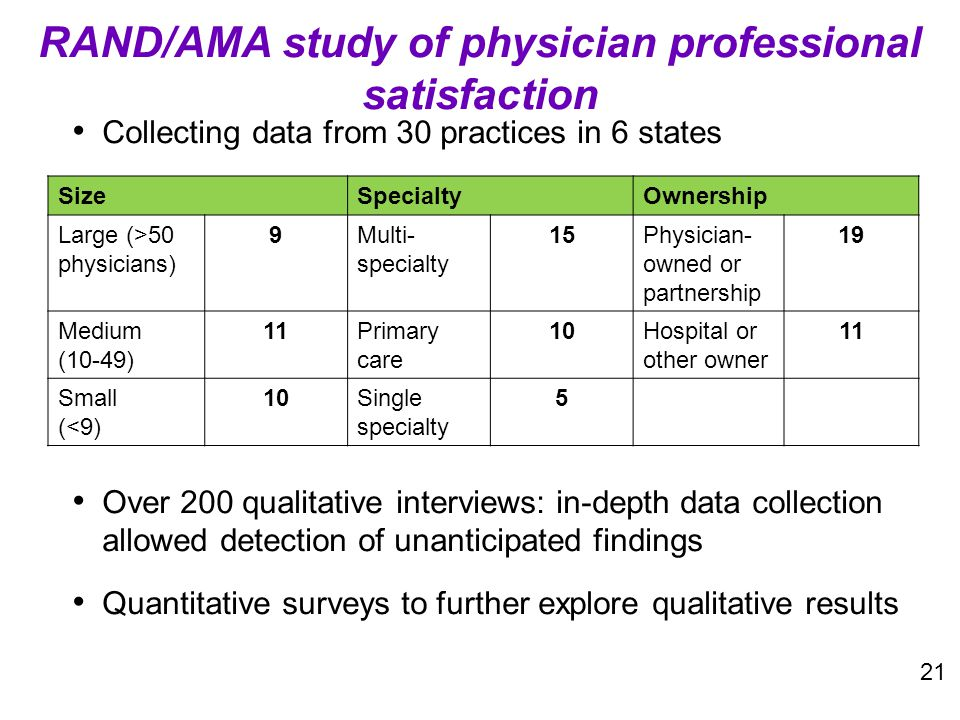 Collecting data from 30 practices in 6 states Over 200 qualitative interviews: in-depth data collection allowed detection of unanticipated findings Qu