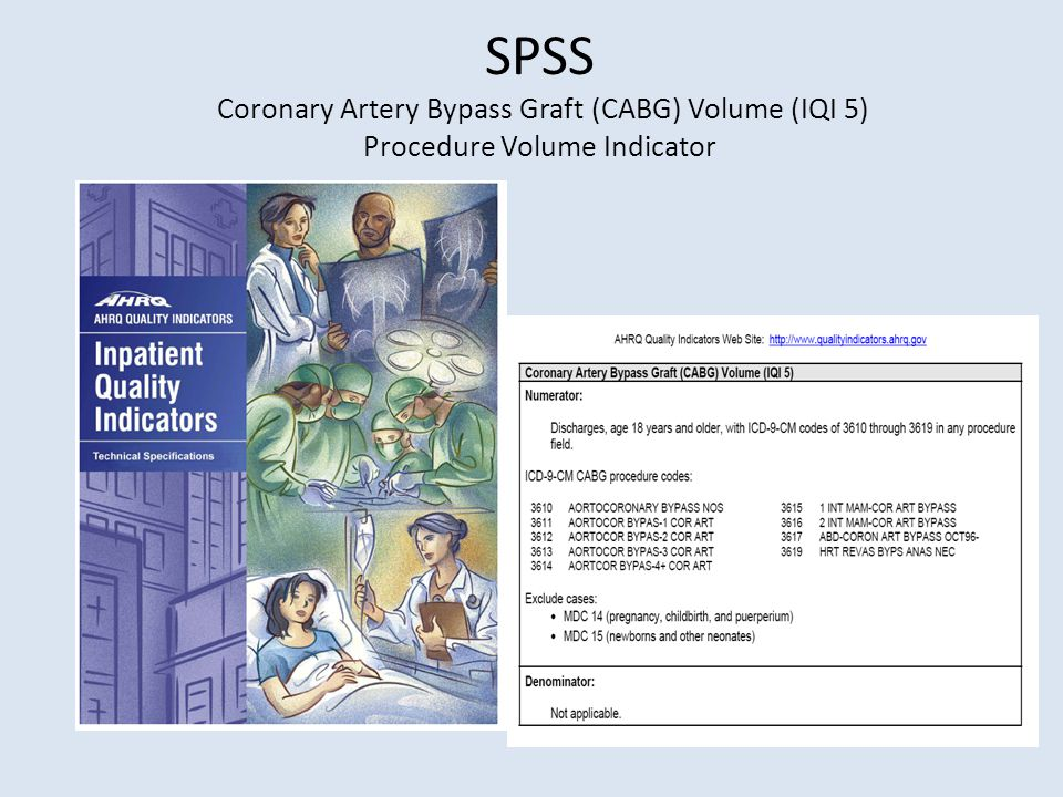 SPSS Coronary Artery Bypass Graft (CABG) Volume (IQI 5) Procedure Volume Indicator