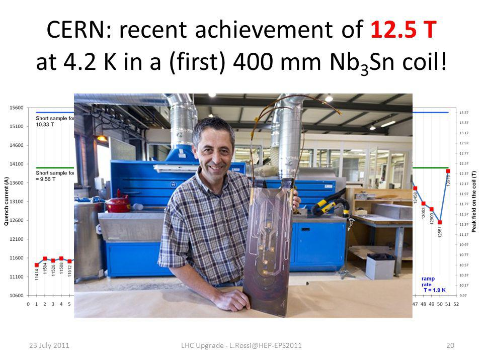 CERN: recent achievement of 12.5 T at 4.2 K in a (first) 400 mm Nb 3 Sn coil! 23 July 2011LHC Upgrade - L.Rossi@HEP-EPS201120 12.5 tesla level 10 tesl
