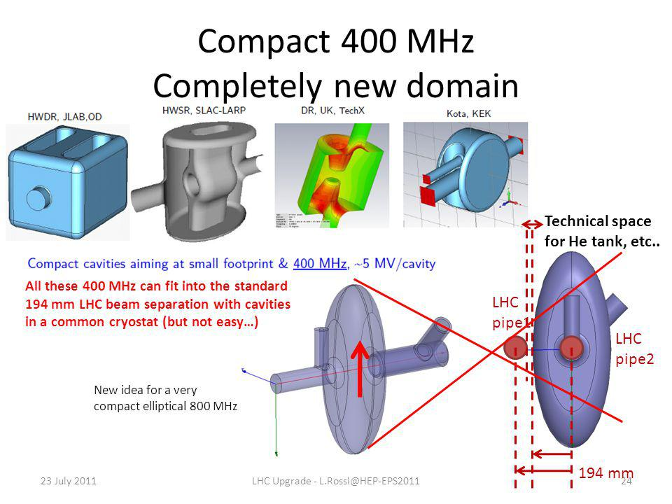 Compact 400 MHz Completely new domain 23 July 2011LHC Upgrade - L.Rossi@HEP-EPS201124 LHC pipe1 LHC pipe2 194 mm Technical space for He tank, etc.. Ne