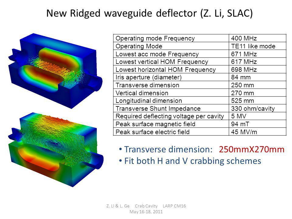 New Ridged waveguide deflector (Z. Li, SLAC) Transverse dimension: 250mmX270mm Fit both H and V crabbing schemes Z. Li & L. Ge Crab Cavity LARP CM16 M