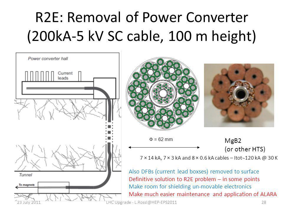 R2E: Removal of Power Converter (200kA-5 kV SC cable, 100 m height) 23 July 2011LHC Upgrade - L.Rossi@HEP-EPS201128 Φ = 62 mm 7 × 14 kA, 7 × 3 kA and