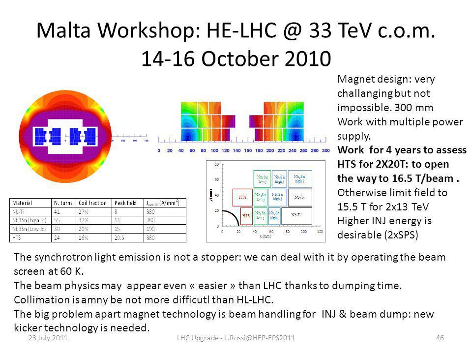 Malta Workshop: HE-LHC @ 33 TeV c.o.m. 14-16 October 2010 23 July 2011LHC Upgrade - L.Rossi@HEP-EPS201146 Magnet design: very challanging but not impo