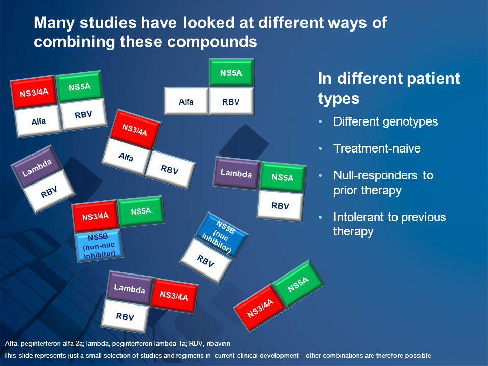 1.Rehman S, et al. Genet Vaccines Ther 2011;9:11.