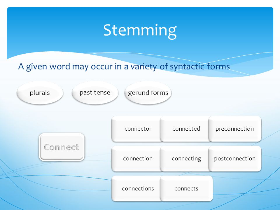 Stemming A given word may occur in a variety of syntactic forms plurals past tense gerund forms