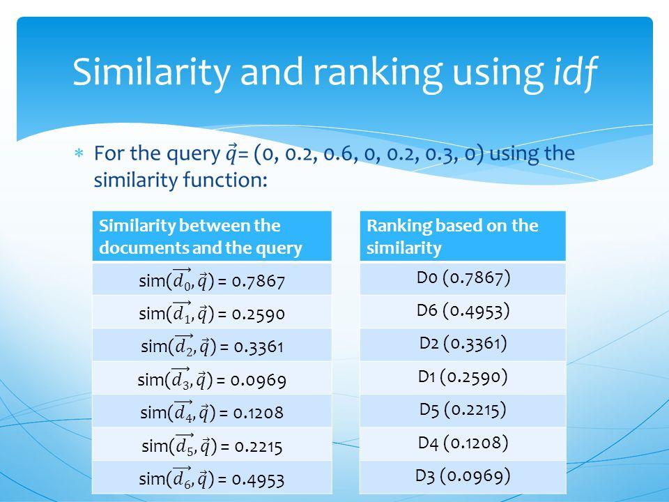 TDM using idf